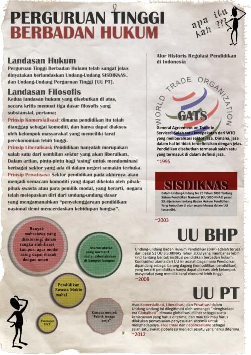 Infografis Pendidikan Indonesia 2