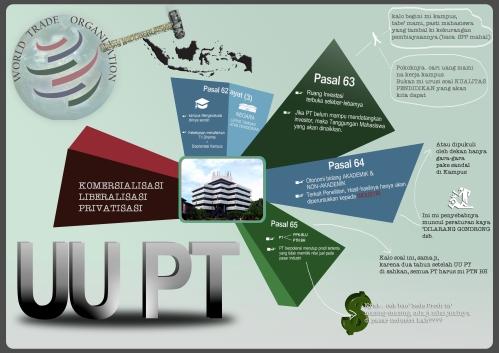 Infografis UUPT