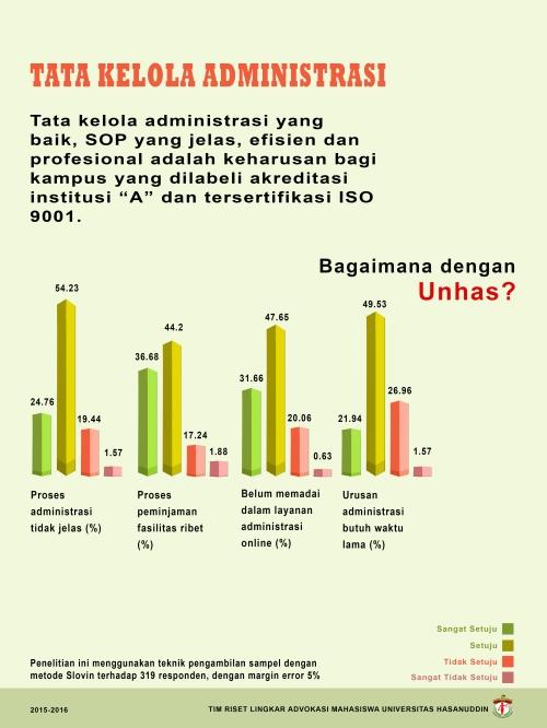 infografis tata kelola print